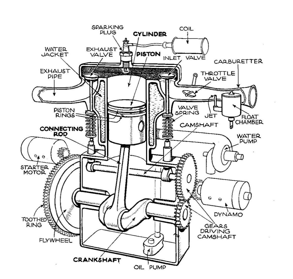 2 stroke engine diagram inspirational