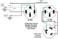 20 Amp Twist Lock Plug Wiring Diagram Inspirational 20 Amp Twist Lock Plug Wiring Diagram 2018 Awesome 3 Prong Twist