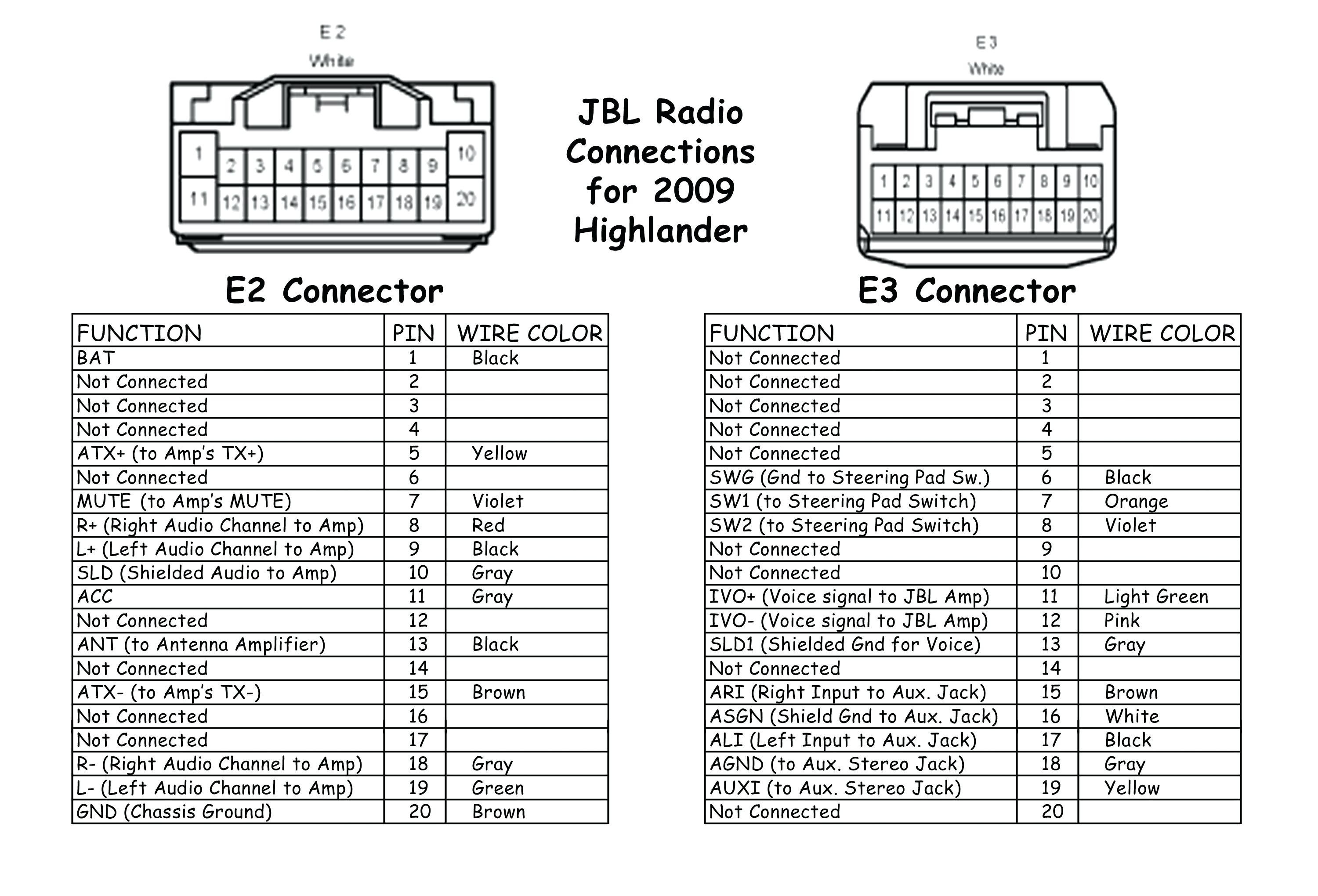 2001 Ford Ranger Wiring Diagram Pdf Inspirational Wiring Diagram Image 2010 Ford  Ranger Radio Wiring Diagram 2001 Ford Ranger Wiring Diagram Pdf