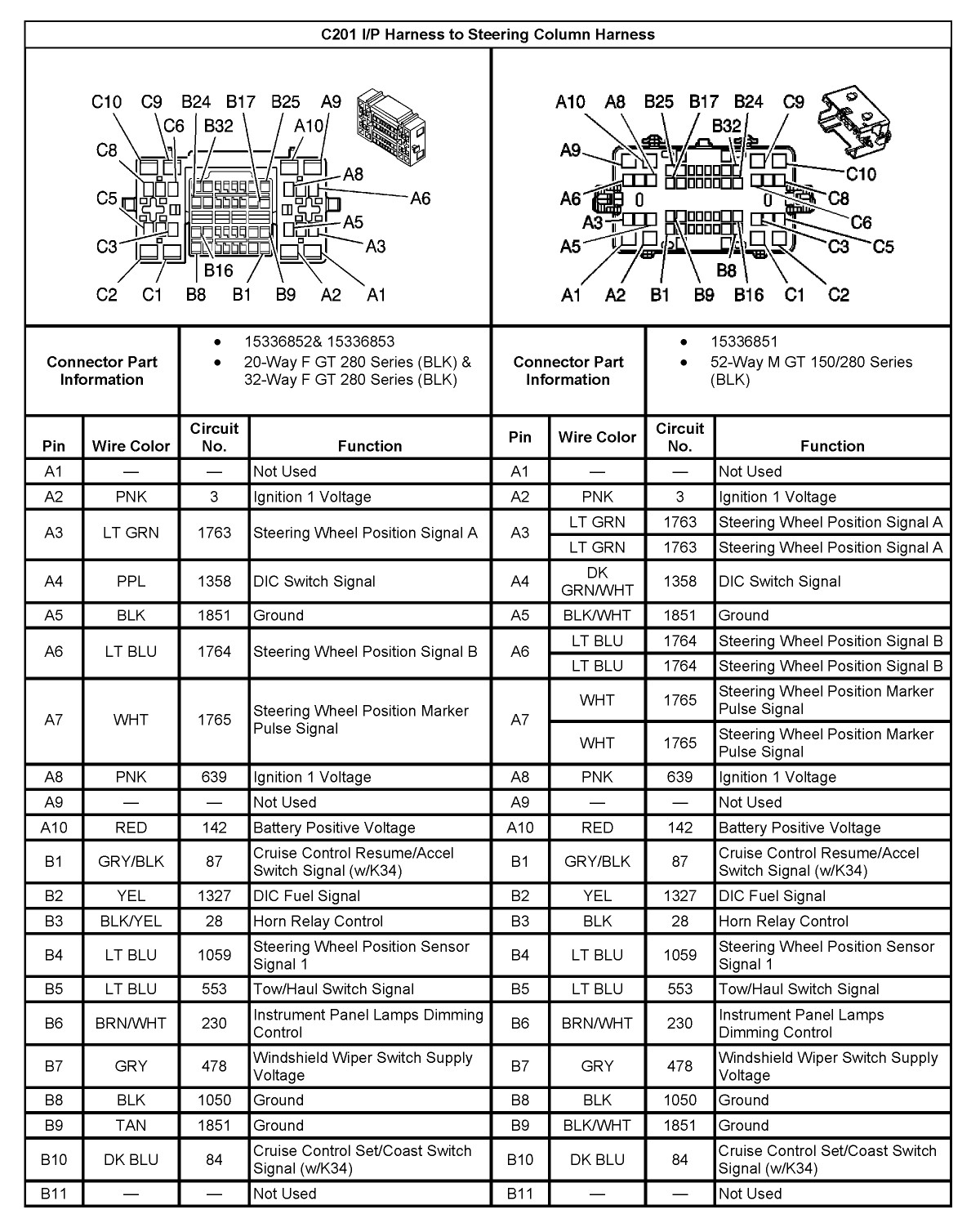 2001 gmc yukon radio wiring diagram online schematics wiring rh churchdays co uk