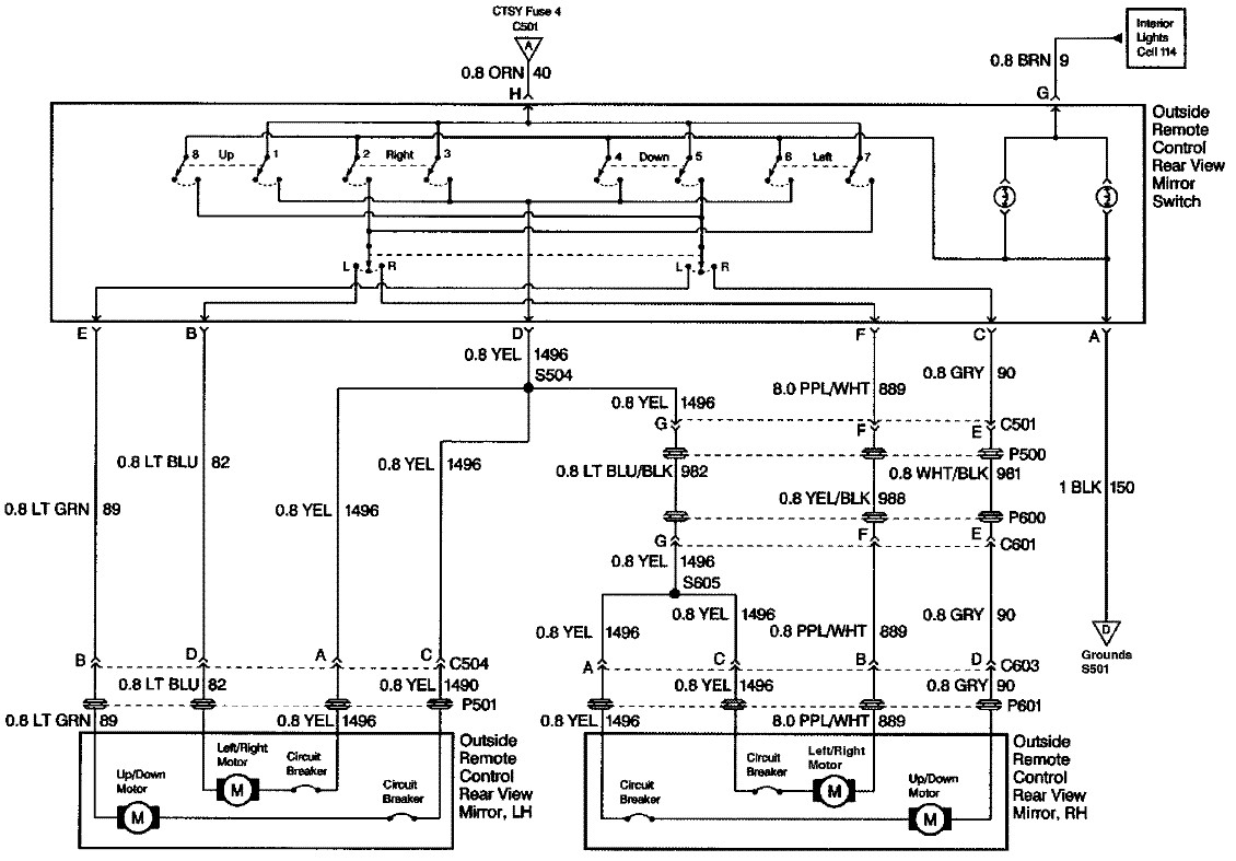 2002 Chevy S10 Radio Wiring Diagram Collection Wiring Diagram For A 1996 S  10 Transmission