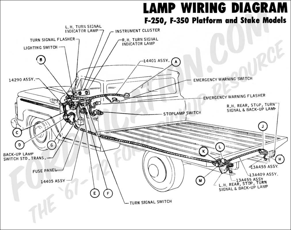 74 Ford Truck Headlight Switch Wiring - Wiring Diagram Center