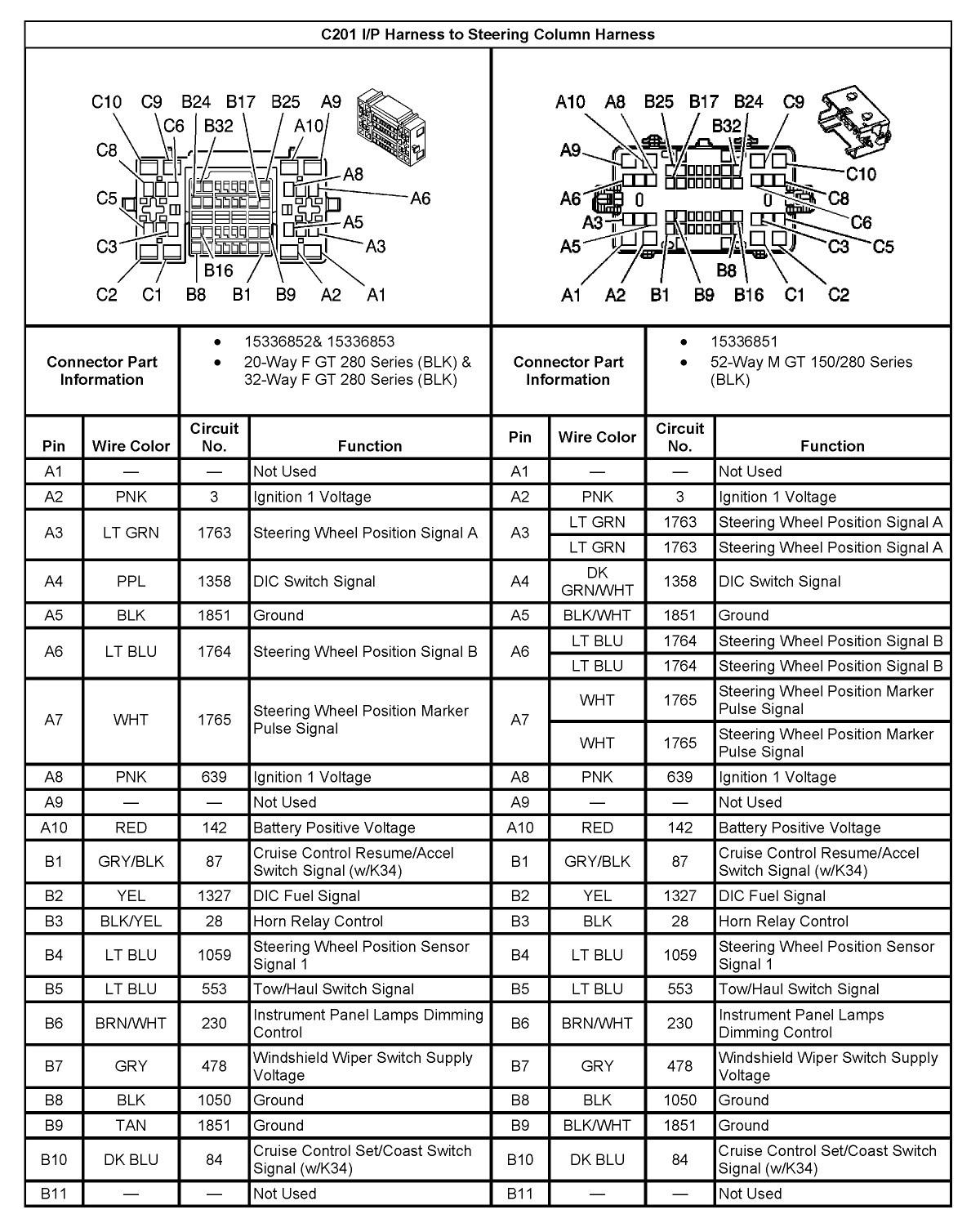 2002 s10 stereo wiring diagram 2002 chevy trailblazer 4x4 wiring rh banyan palace 2009 trailblazer stereo wiring diagram 2009 trailblazer stereo wiring