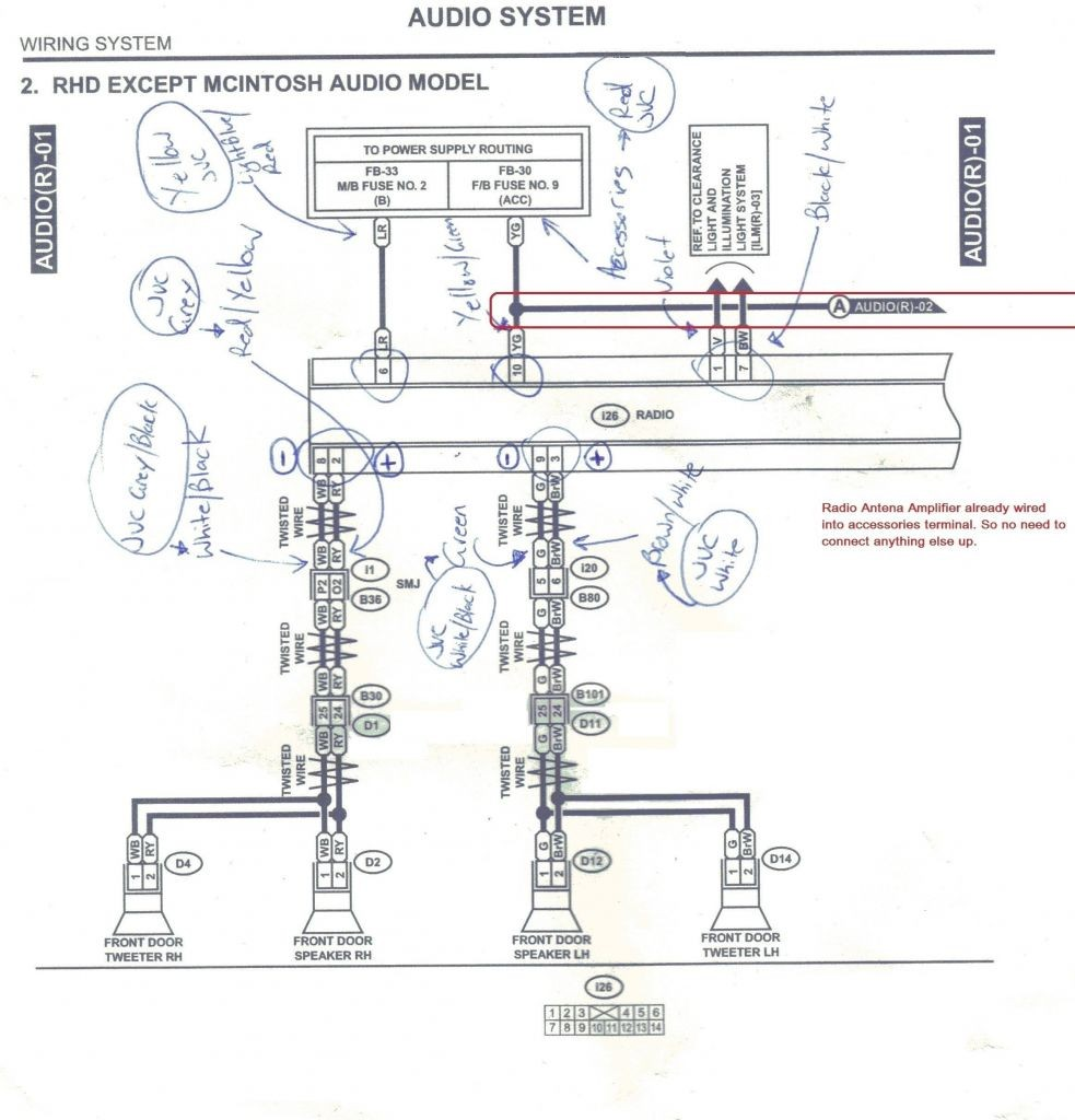 2004 Subaru Forester Stereo Wiring Diagram Best 08 Subaru Forester Wiring  Diagram Wire Center •