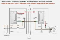 3 Way Switch Wiring Diagram Power at Light Inspirational How to Wire A 3 Gang Light Switch Wiring Diagram Simple Wire 3 Way