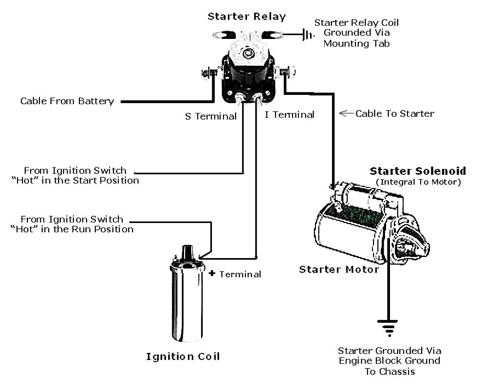 John Deere Solenoid Wiring Diagram - Unlimited Wiring Diagram