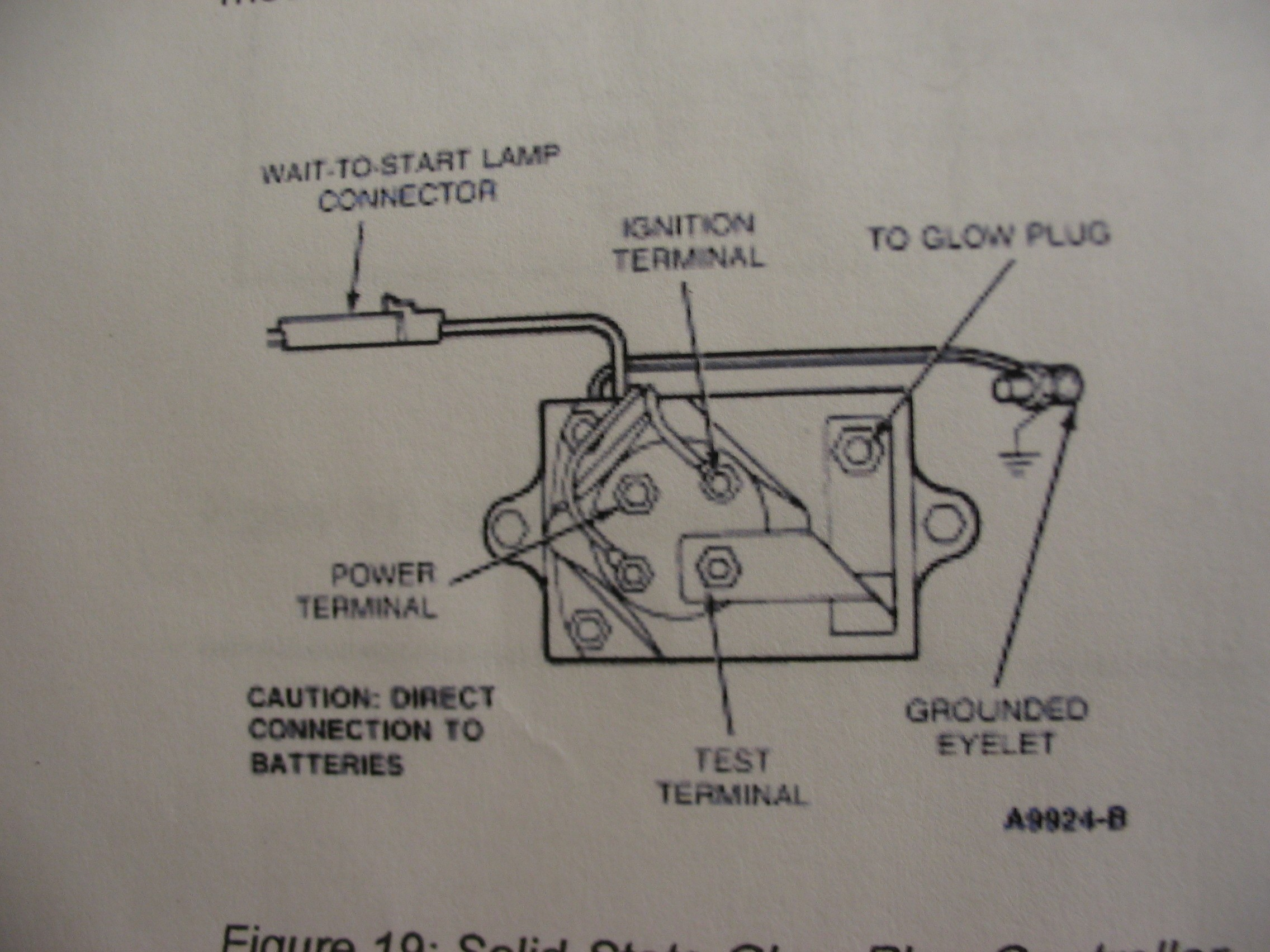 32 73 Powerstroke Glow Plug Relay Wiring Diagram