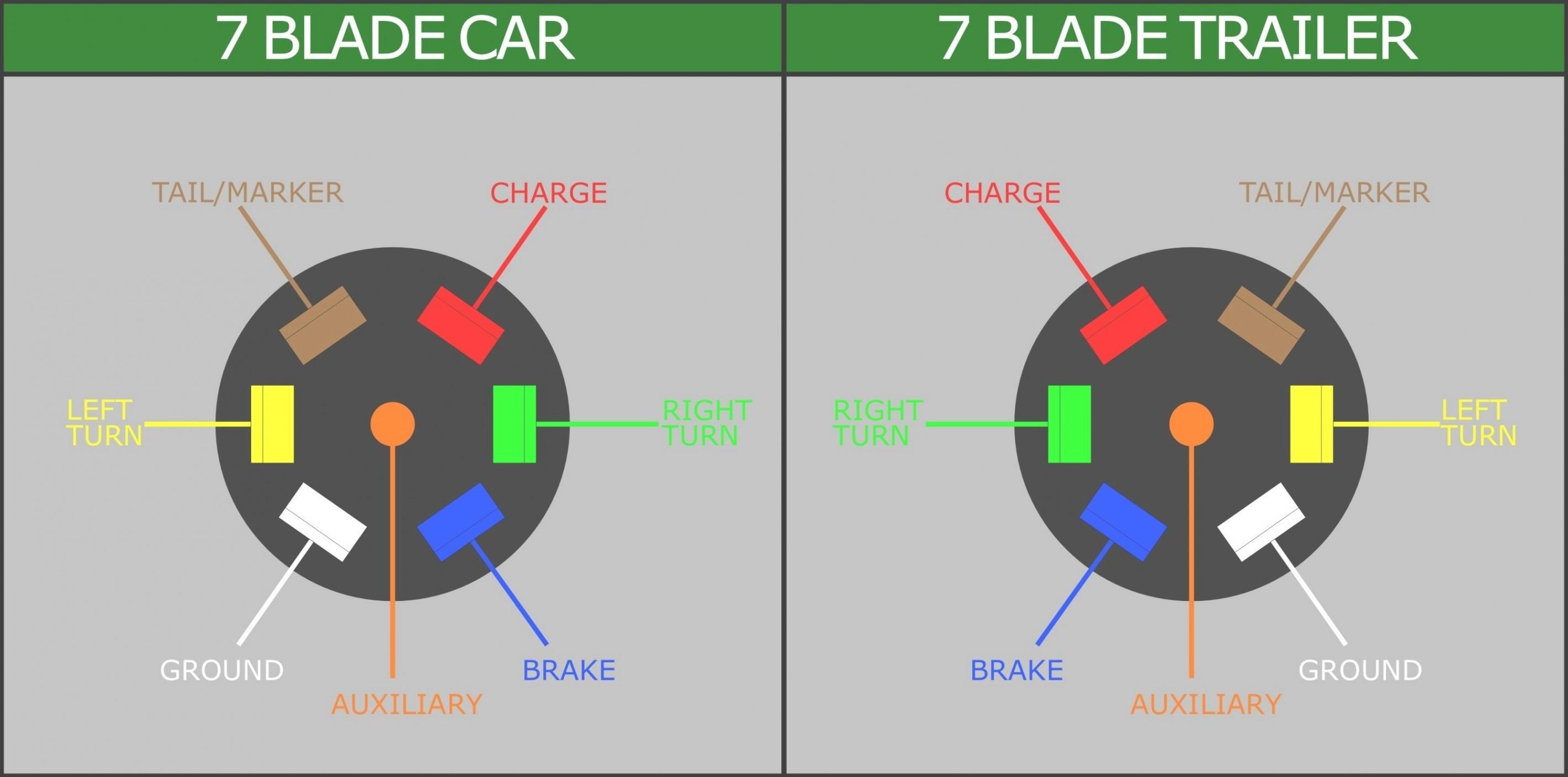 7 Way Trailer Plug Wiring Diagram Gmc Best 7 Way Trailer Plug Wiring  Diagram Gmc –