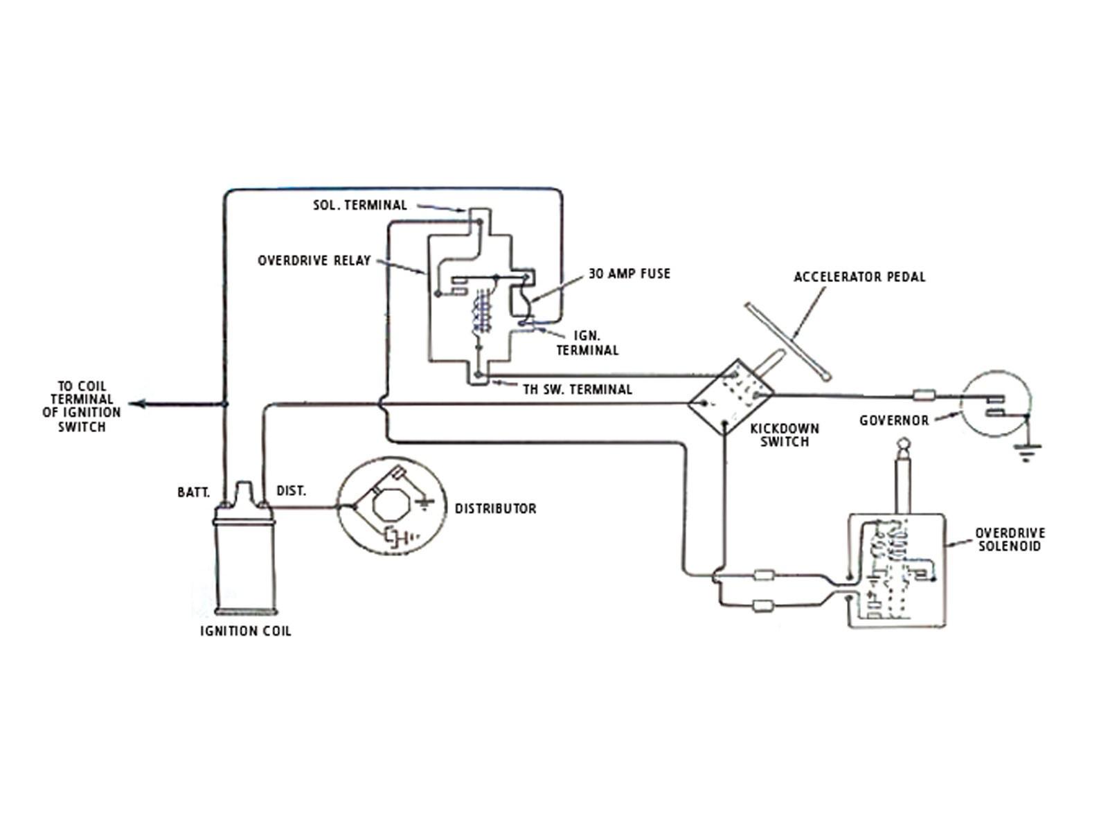 Push Button Horn Wiring Diagram Fresh Wiring Diagram Car Horn Relay Fresh Wiring Diagram Automotive Relay