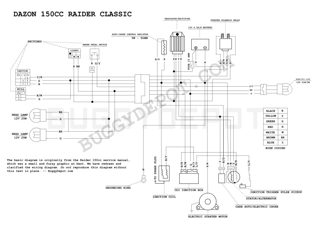 bad boy buggy schematics library of wiring diagrams u2022 rh sv ti Wolo Air  Horn
