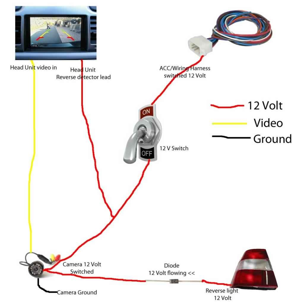 Car Camera Wiring Diagram Electrical Usb Stick Reverse Equalizer Switch