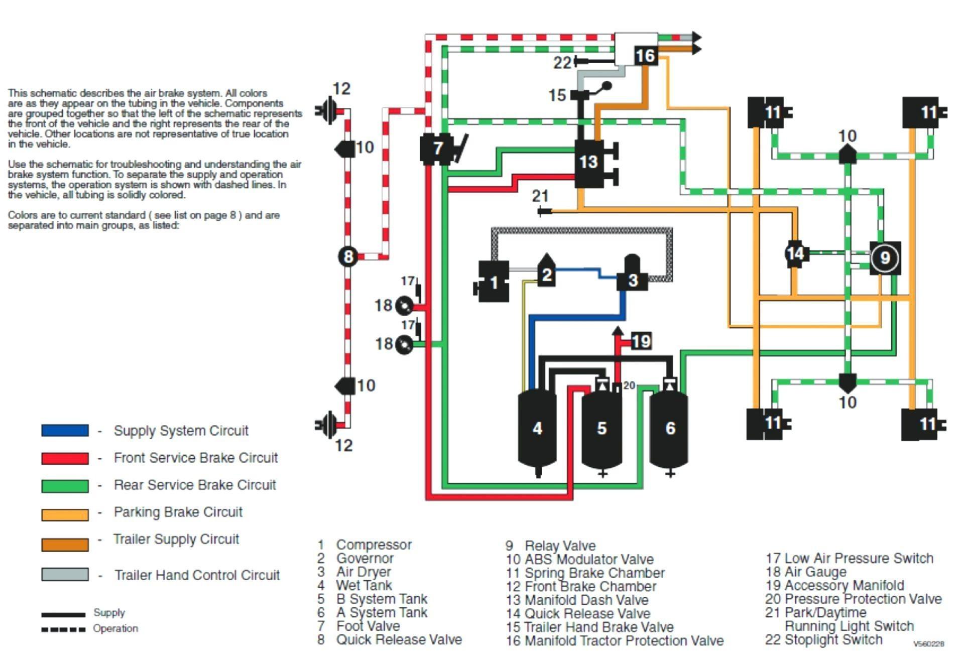 2 Axle Trailer Brake Wiring Diagram Wiring Diagram for Tandem Axle Trailer New Wiring Diagram