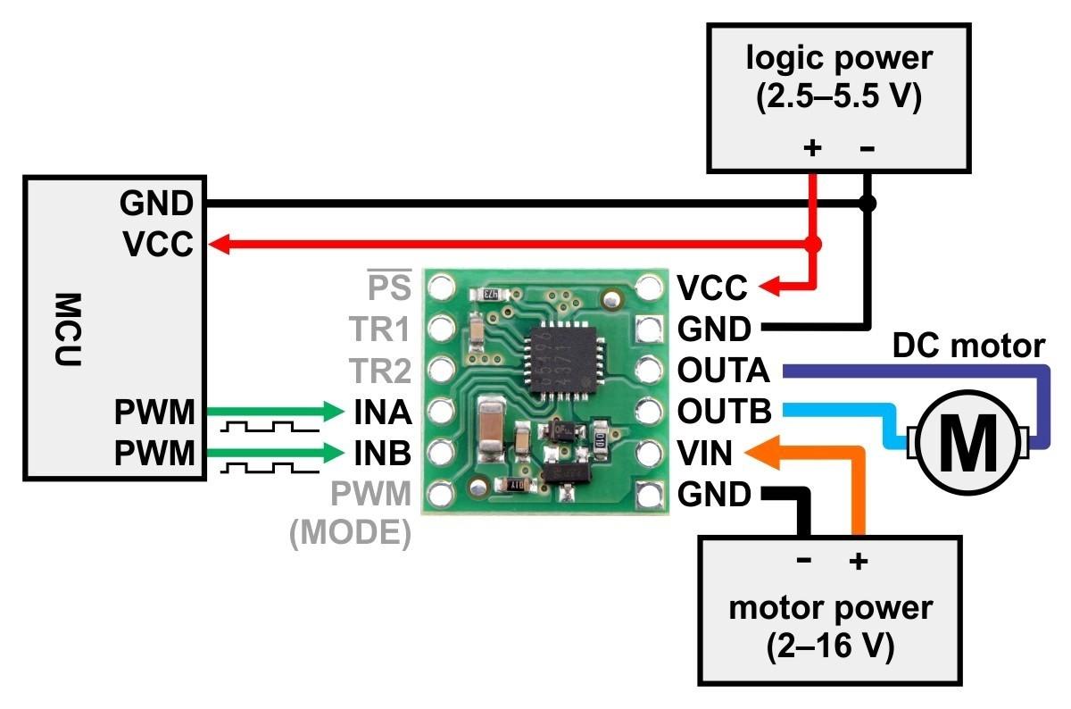 Brushless Motor Wiring Diagram Elegant