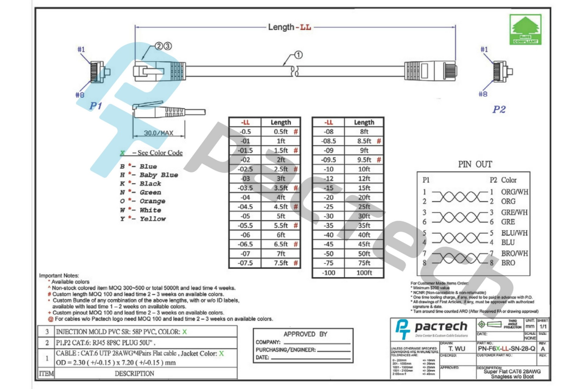 cat6 ethernet cable wiring diagram awesome
