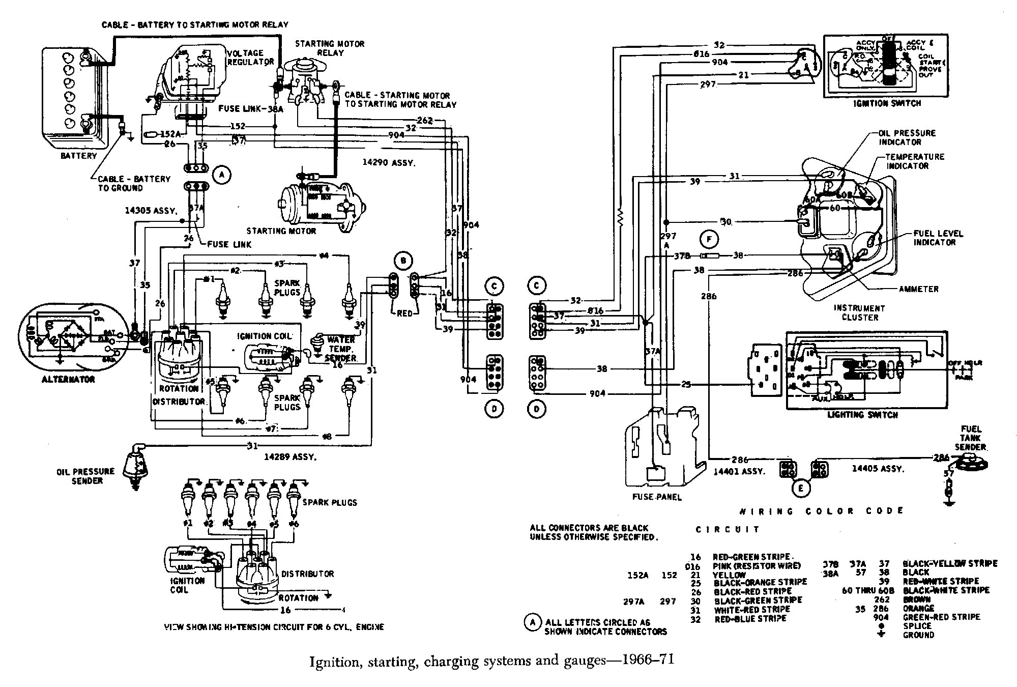 Chevy 350 Ignition Coil Wiring Diagram