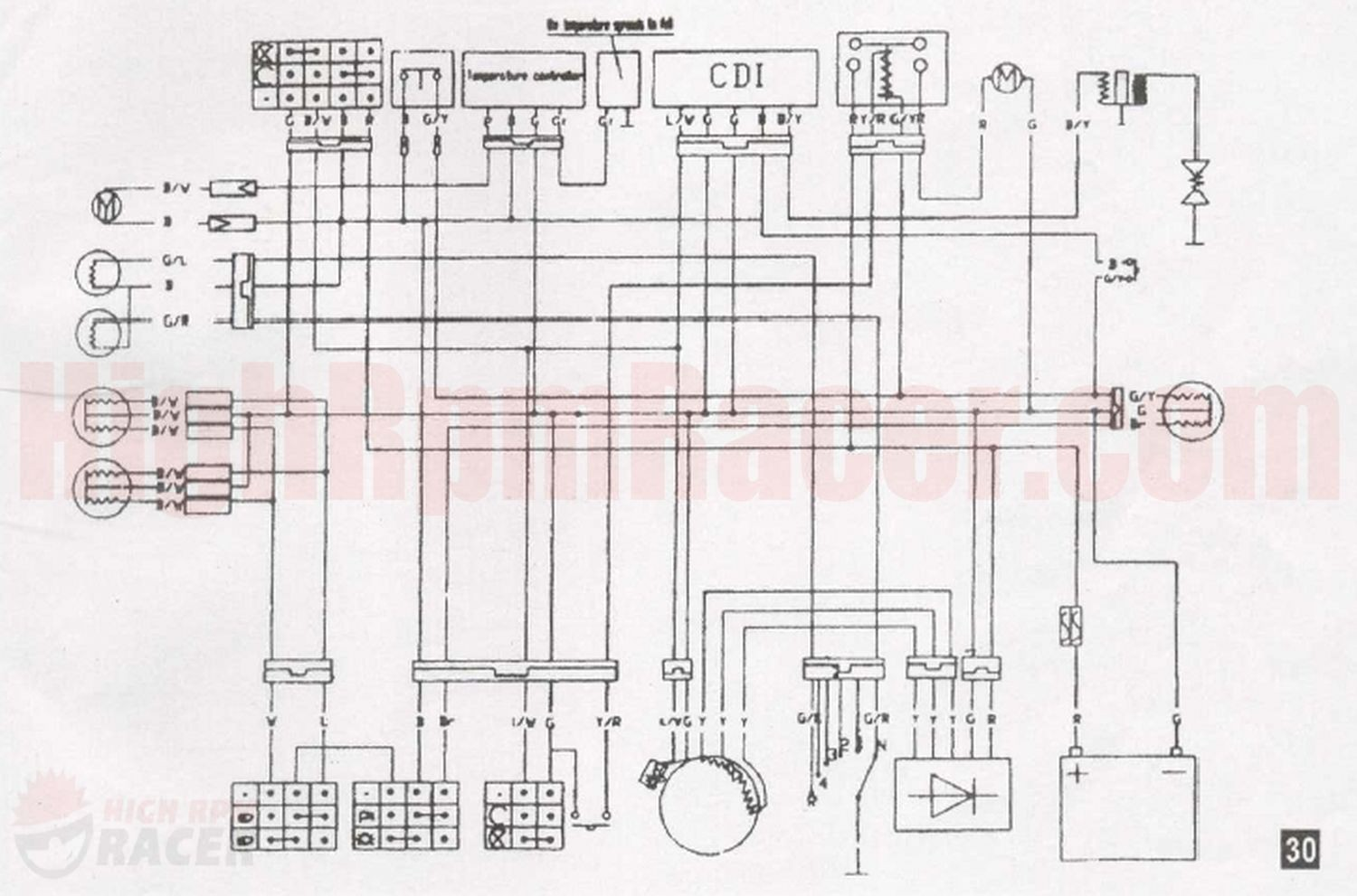 Chinese 50Cc Scooter Wiring Diagram from mainetreasurechest.com
