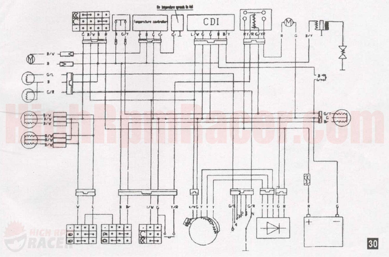 Chinese 110cc Atv Wiring Diagram