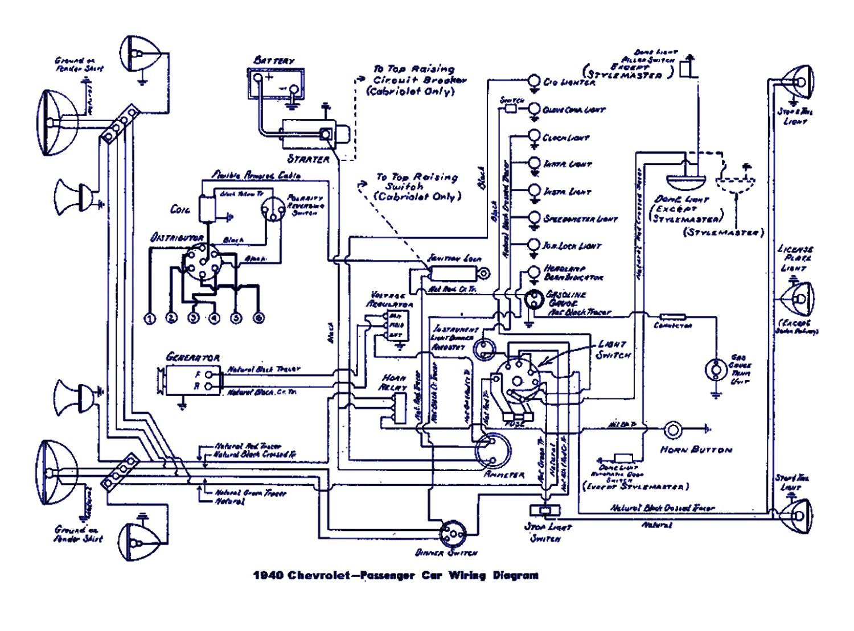 ezgo wiring diagram enthusiast wiring diagrams u2022 rh rasalibre co