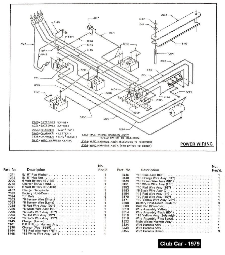wiring diagram also glow plug wiring diagram further gas club car rh defentic co 24V Battery