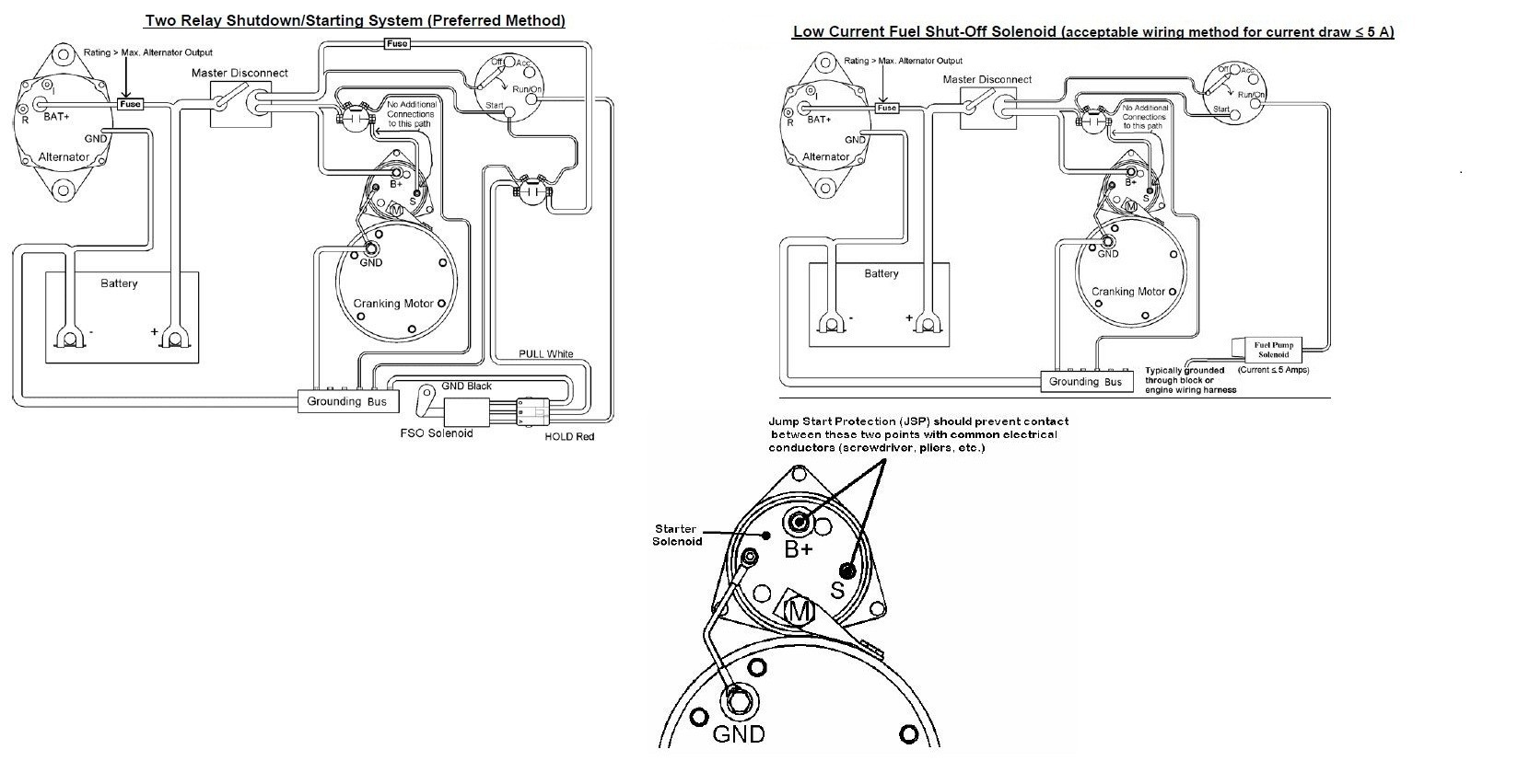 Cummins Fuel Shut Off Solenoid Wiring Diagram Wiring