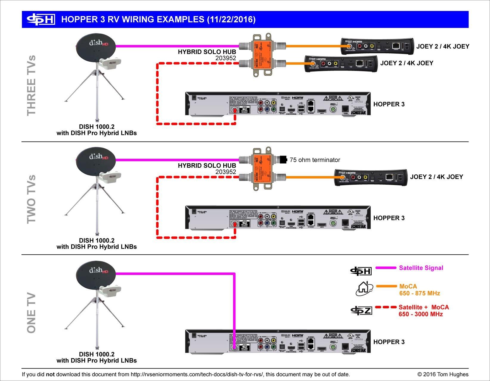 Dish Network Wiring Diagram Inspirational Satellite Dish Wiring Diagram Cinema Paradiso
