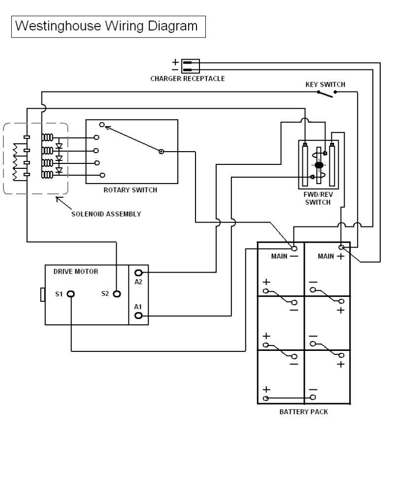 wiring diagram od rv park jmcdonaldfo wiring diagram collection of ez go golf cart battery wiring diagram
