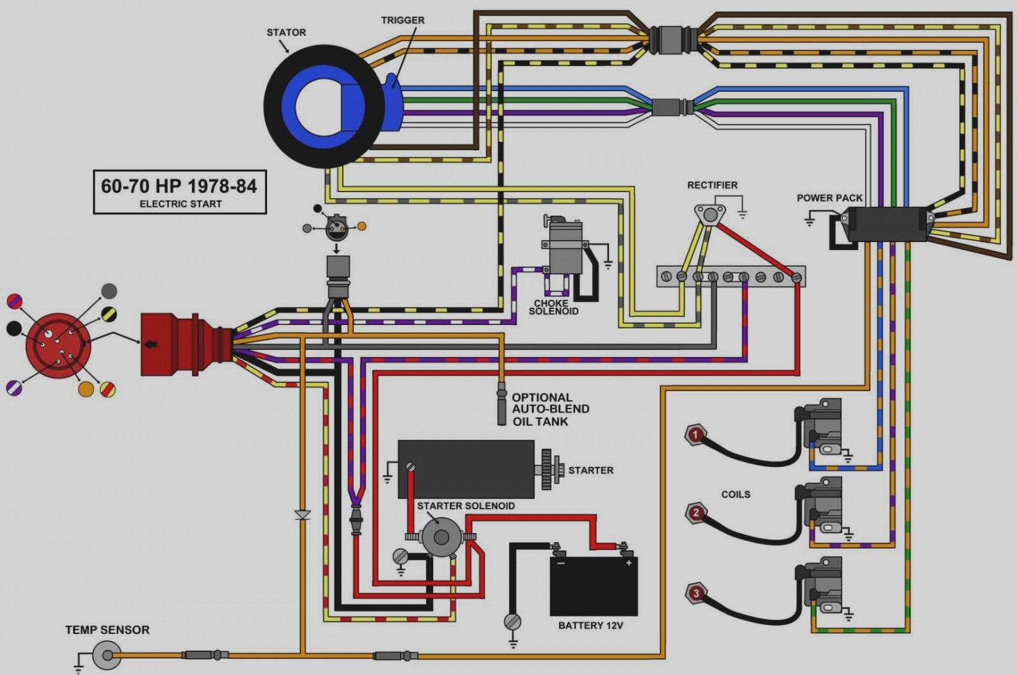 Odyssey Wiring Diagram on