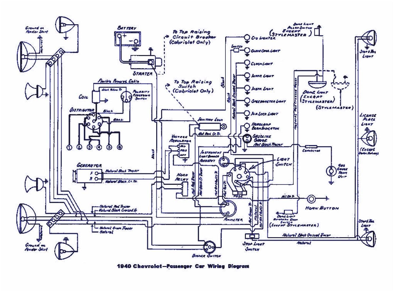ez car wiring diagram wiring diagram portal u2022 rh graphiko co 2002 ez go gas golf cart wiring diagram 2002 ez go golf cart wiring diagram