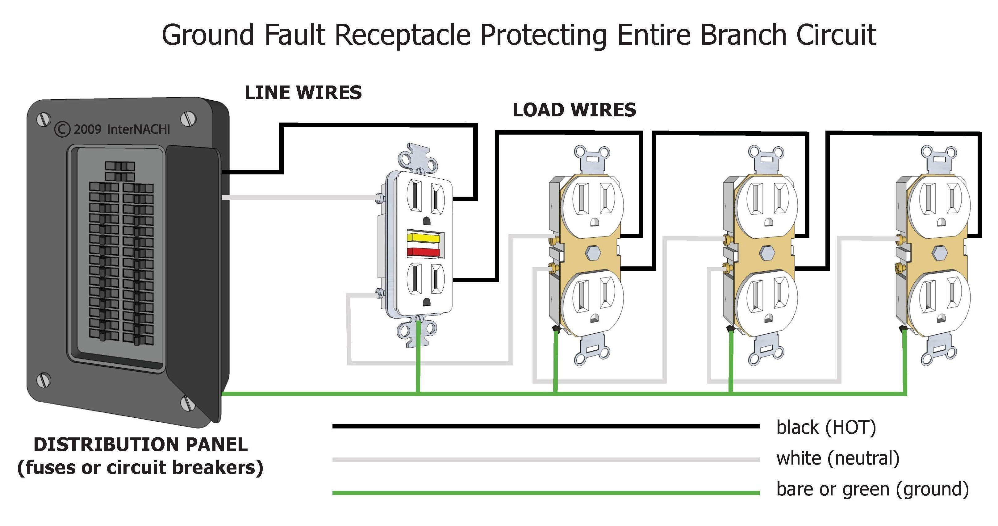 Gfci Breaker Wiring Diagram New Wiring Diagram For A Gfci Breaker Save Circuit Breaker Diagram New