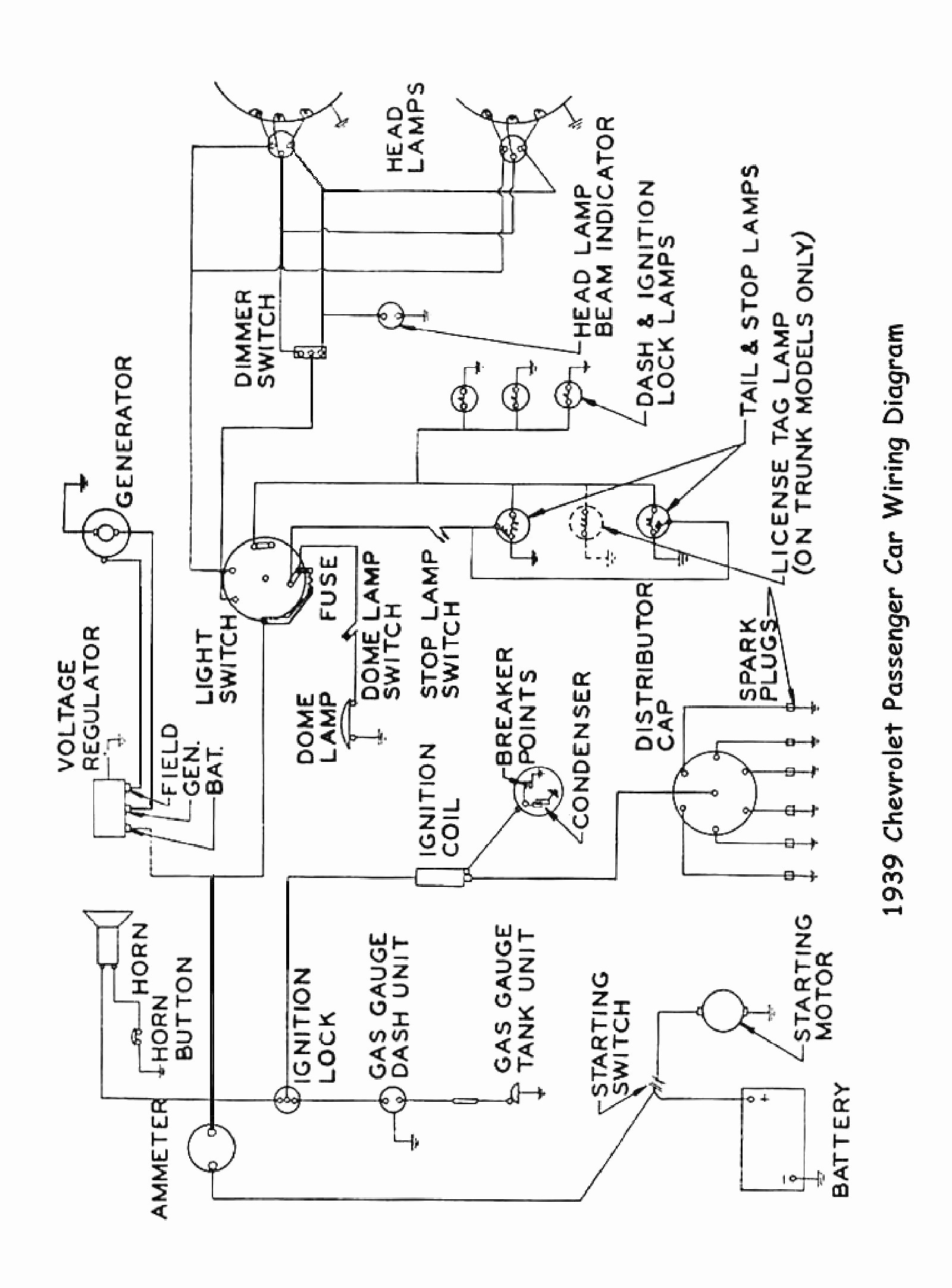 How To Wire Ammeter Elegant Wiring Diagram Image Signal Stat 900 Turn Inspirational