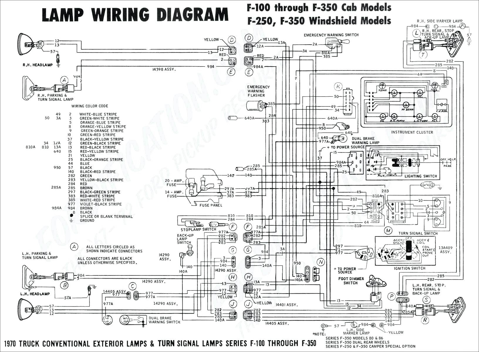 2000 F250 Trailer Wiring Diagram Collection 1986 Ford F350 Wiring Diagram  Fresh 1999 Trailer Inspirational