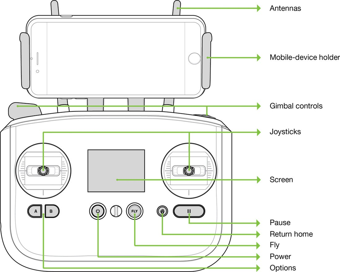 N64 Controller Wiring Diagram Nintendo 64 on Block Explanation ... on n64 controller circuit diagram, joystick wiring diagram, n64 controller disassembly, nintendo 64 wiring diagram, gamecube wiring diagram, n64 controller schematic,