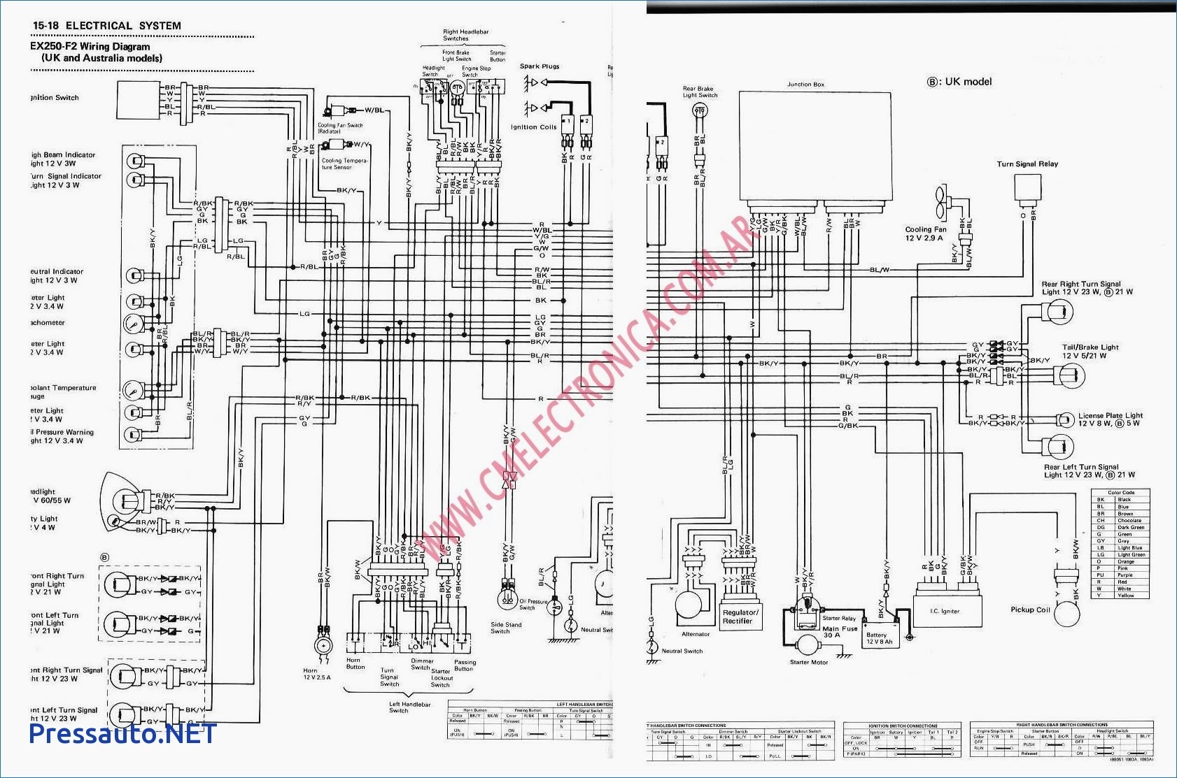 Kawasaki Bayou 300 Wiring Diagram New Wiring Diagram Image
