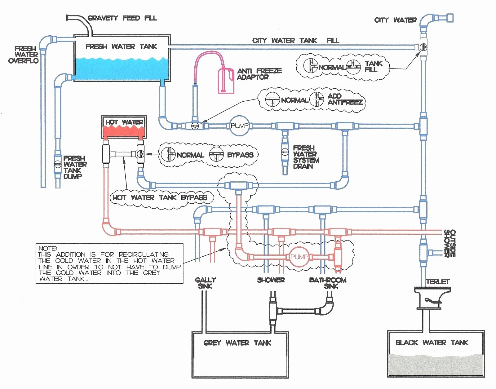 wiring diagram rv tank level monitor plete wiring diagrams u2022 rh ibeegu co KiB Monitor Panel