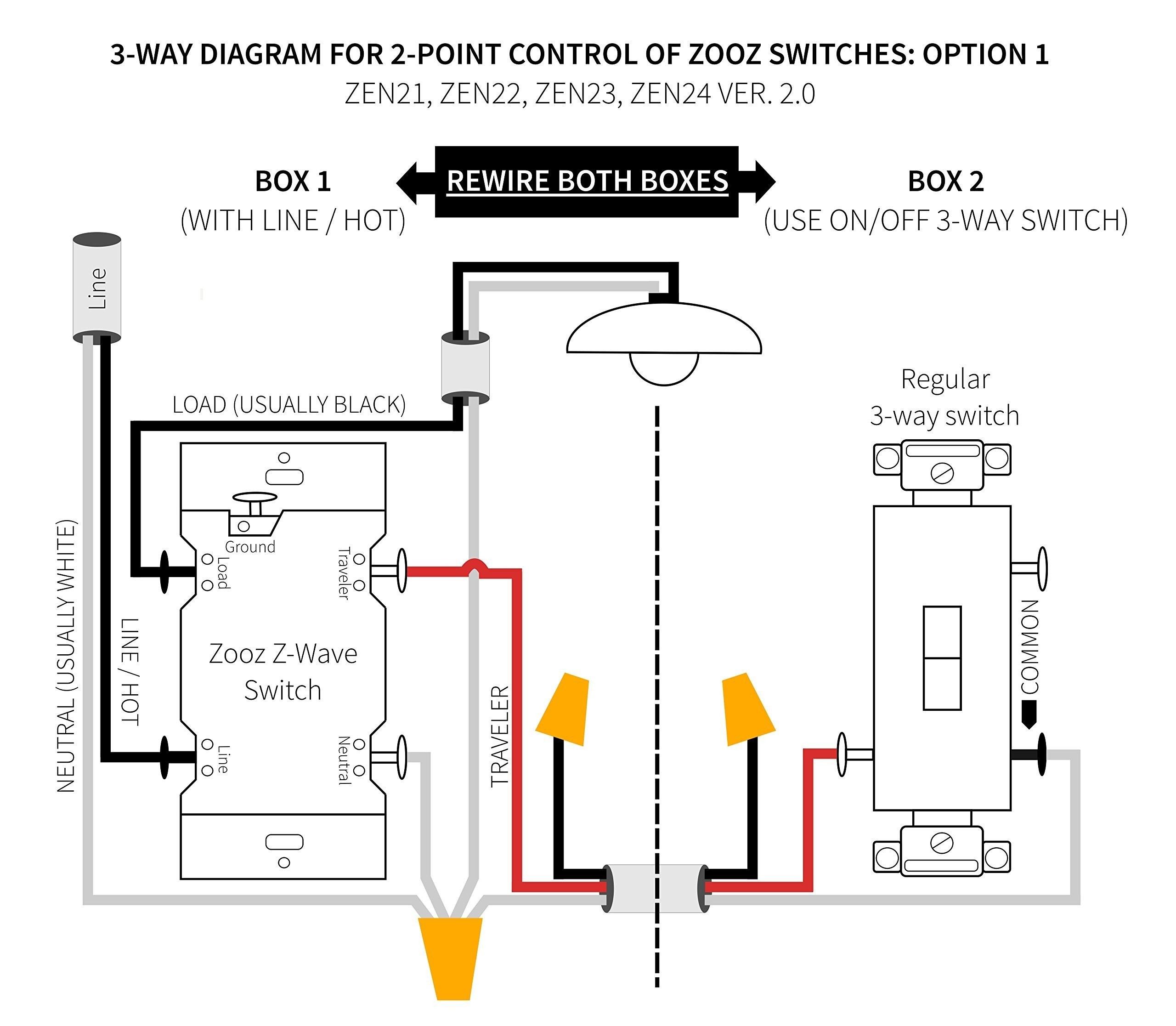Leviton 3 Way Dimmer Switch Wiring Diagram from mainetreasurechest.com