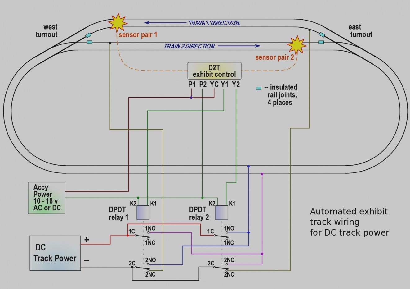 lionel trains wiring schematics schema wiring diagram preview  lionel train track wiring #7