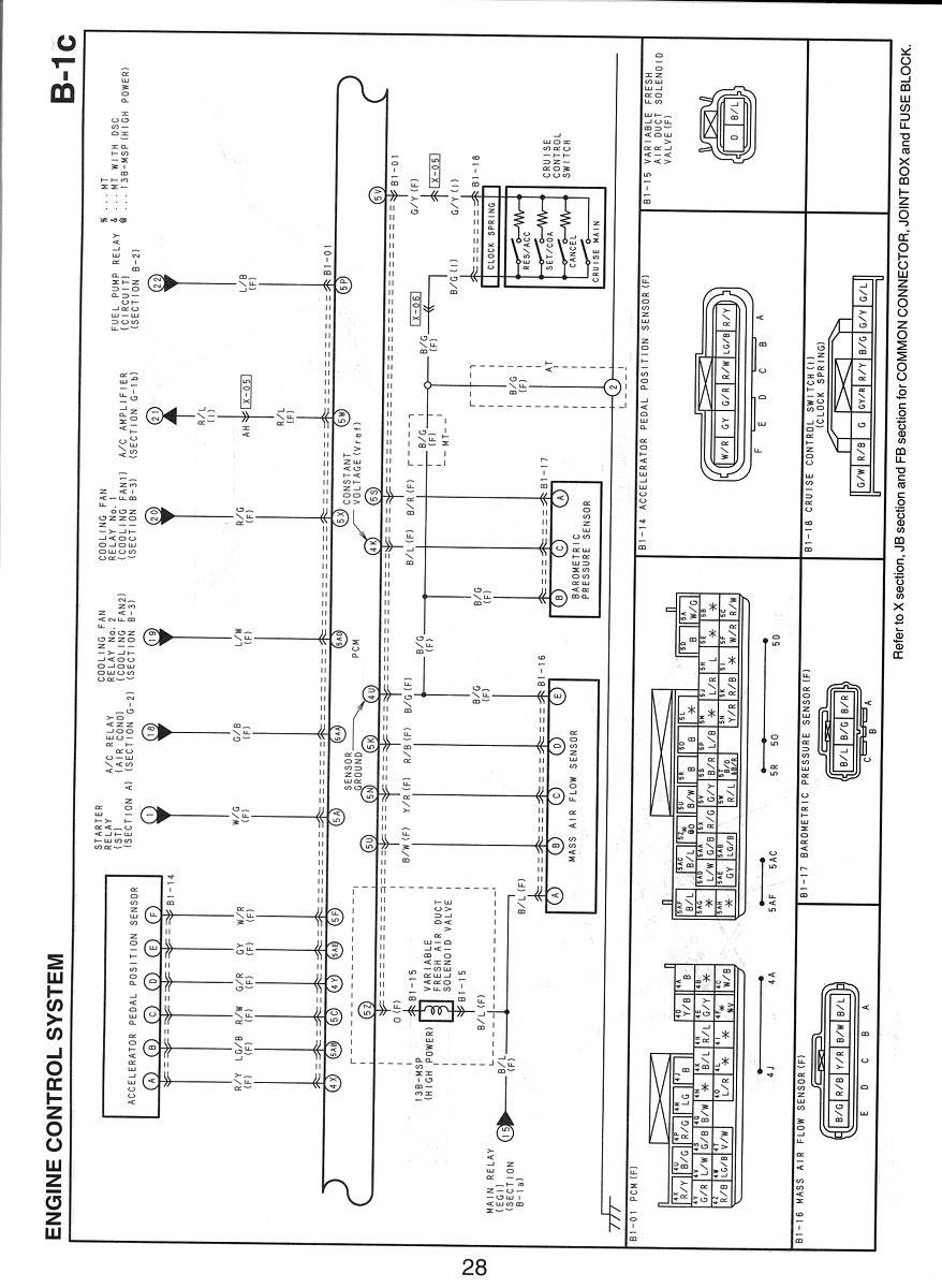 Maf Wiring Diagram New Wiring Diagram Image