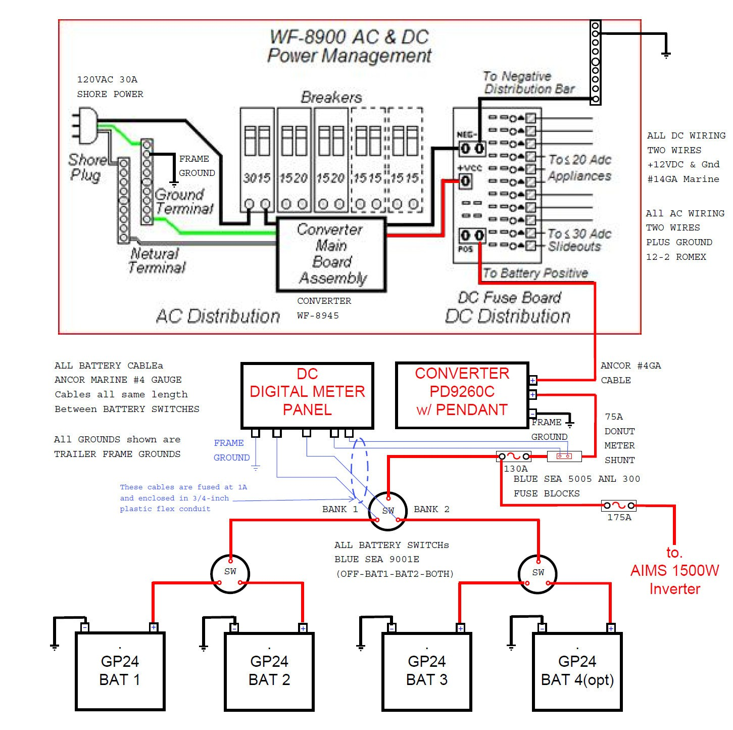 marine shore power wiring diagram elegant wiring diagram image 30 Amp RV Wiring Diagram
