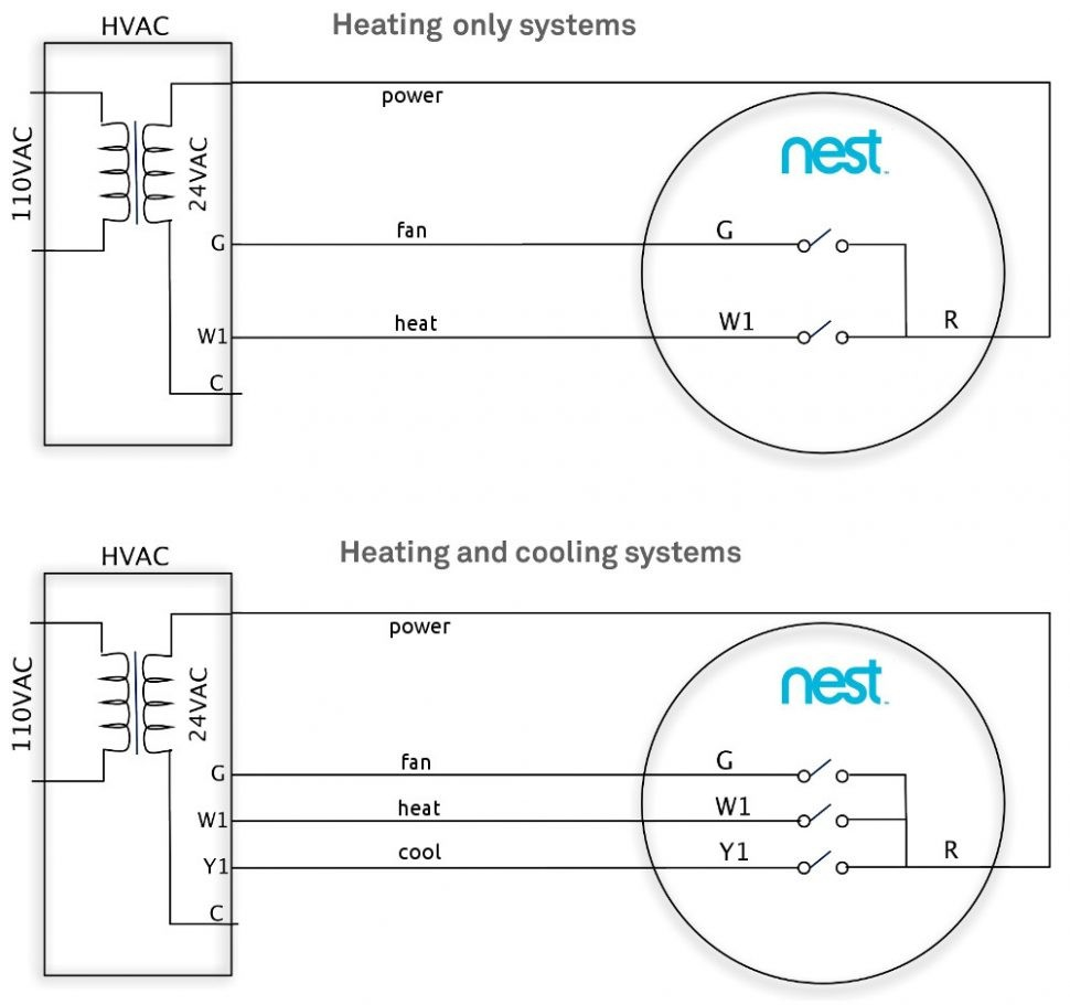 Nest thermostat Wiring Diagram Nest thermostat Wire Diagram Wiring Chocaraze