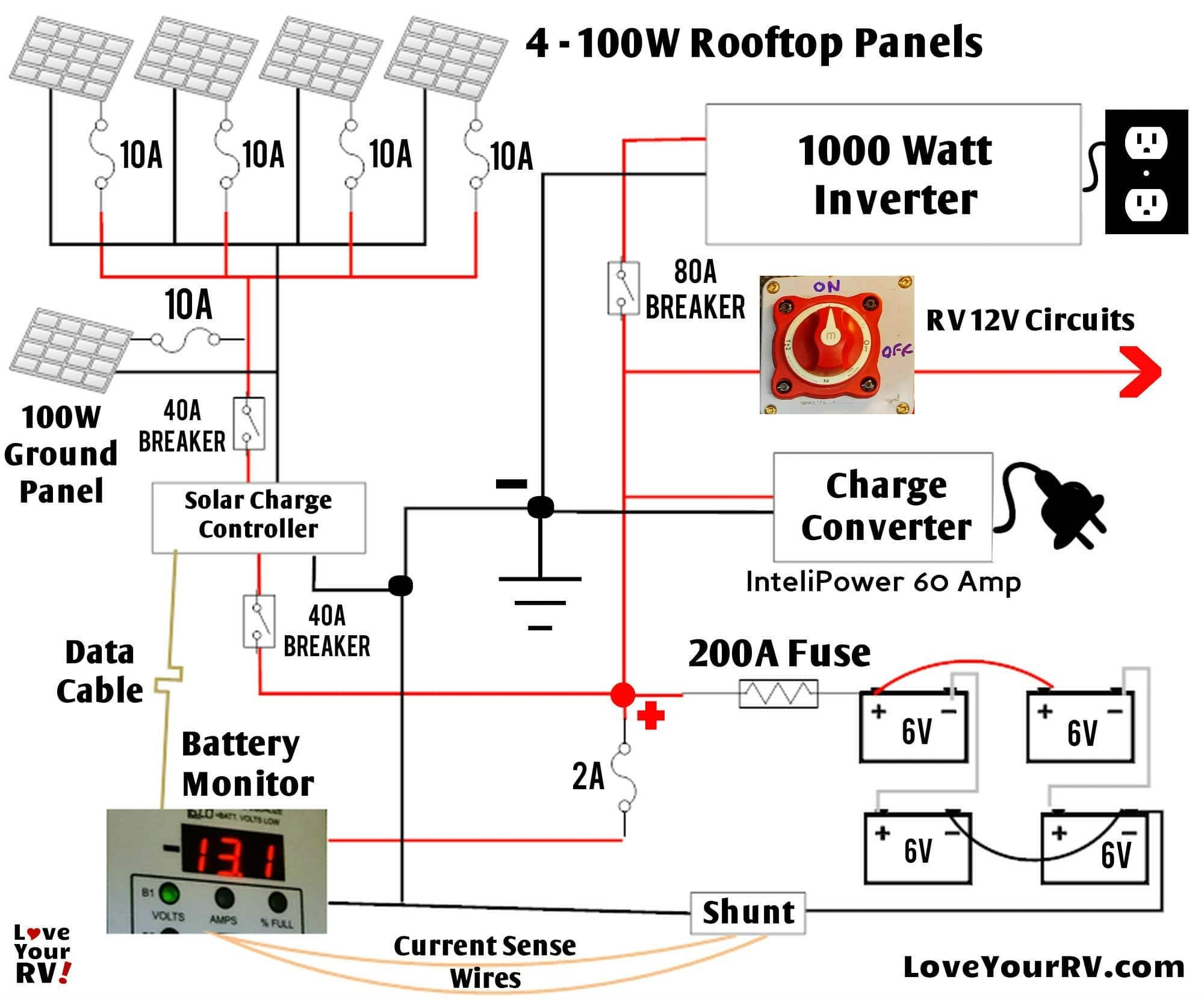 f Grid Solar System Wiring Diagram Popular Detailed Look At Our Diy Rv Boondocking Power System