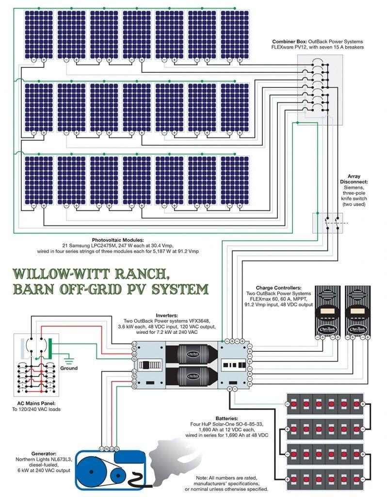 Wiring diagram for this mobile off grid solar power system including 6 Sun 185W 29V laminate solar panels … Recondition rechargeable batteries