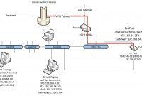 Phone Jack Diagram Elegant Phone Wiring Diagram Valid Dsl Pots Splitter Wiring Diagram Perfect