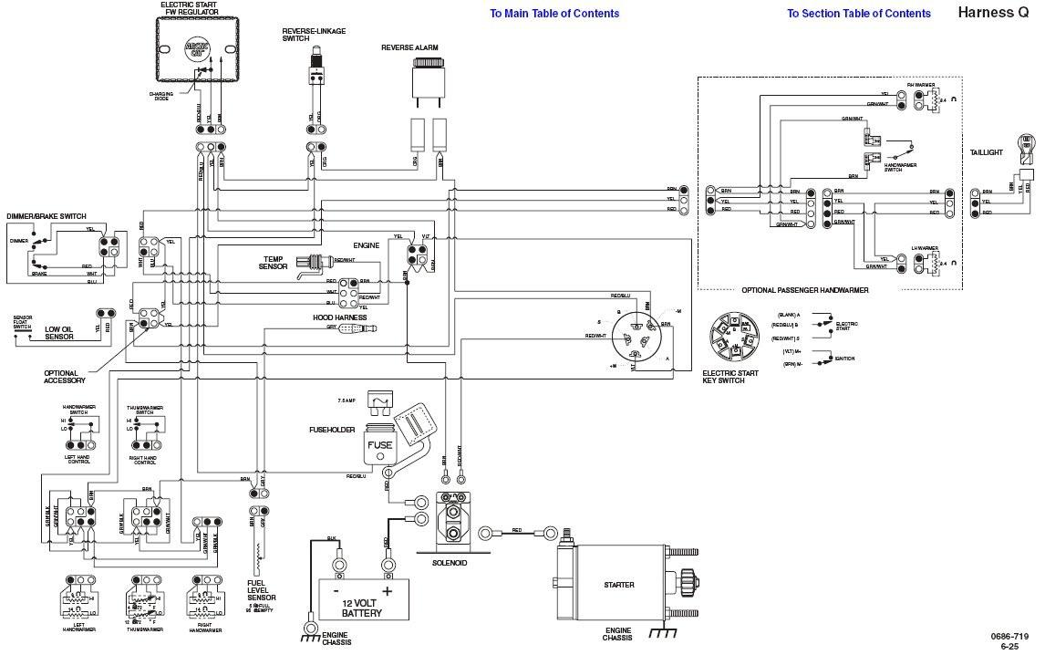 rzr wiring diagram enthusiast wiring diagrams u2022 rh rasalibre co Polaris RZR 1000 2017 2014 Polaris RZR 1000 XP