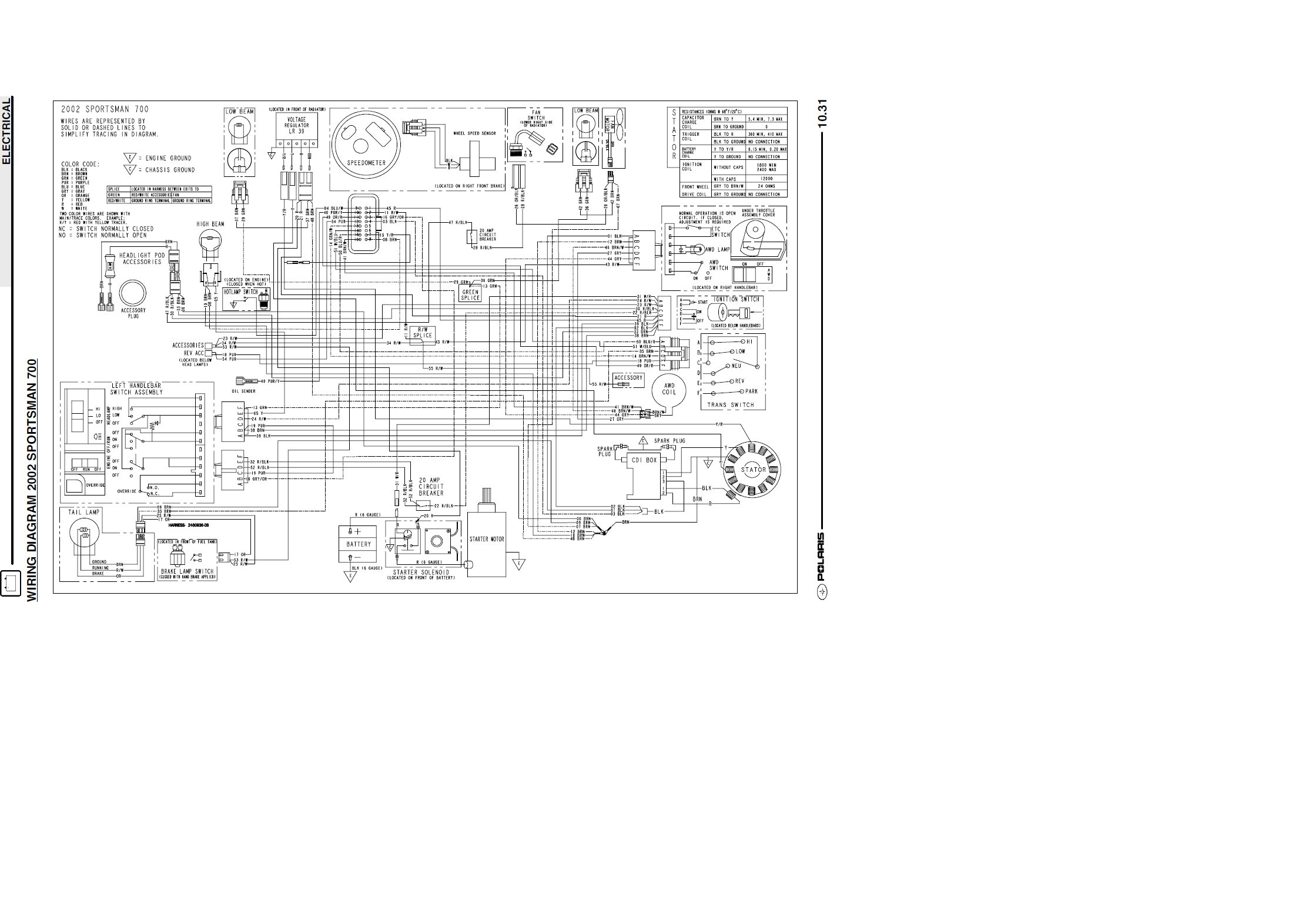 apc 900 xp wiring diagram apc mini chopper wiring diagram