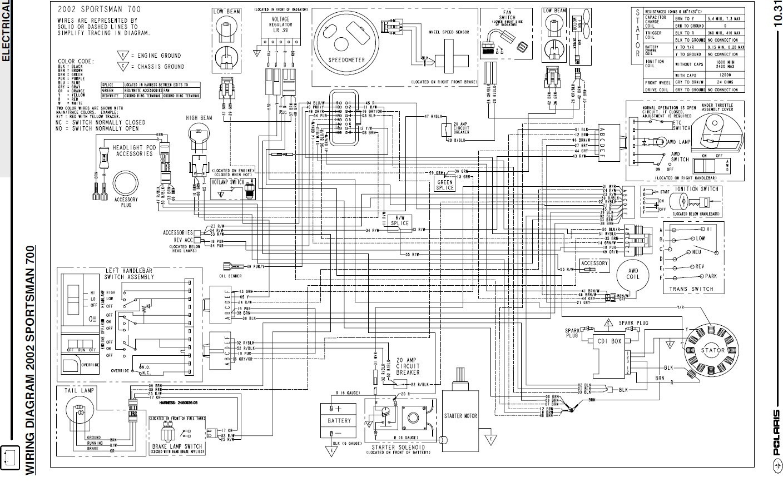 wiring diagram 2015 polaris rzr wiring diagrams u2022 rh wiringdiagramblog today 2015 Polaris RZR 1000