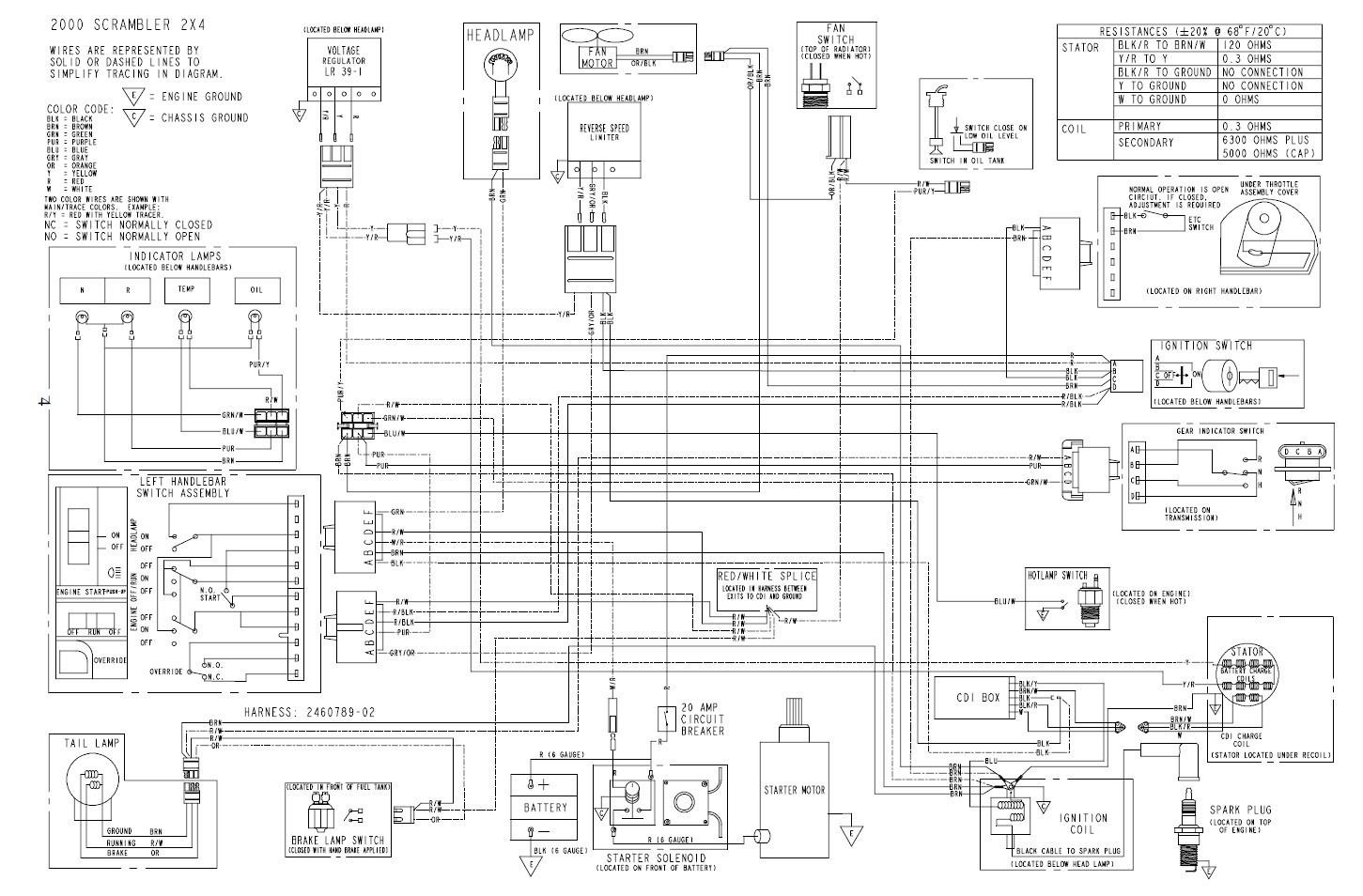 2003 Polaris Ranger Wiring Diagram Wire Center • Inspirational 2010 Polaris Ranger 800 Xp Wiring