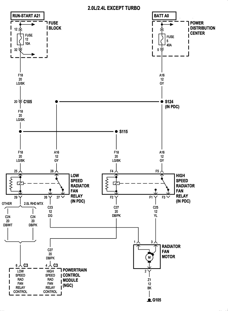 2006 Pt Cruiser Fuel Pump Wiring Diagram Trusted Wiring Diagrams \u2022 2003  PT Cruiser Fuse Diagram 2001 Chrysler Pt Cruiser Wiring Diagram. Source