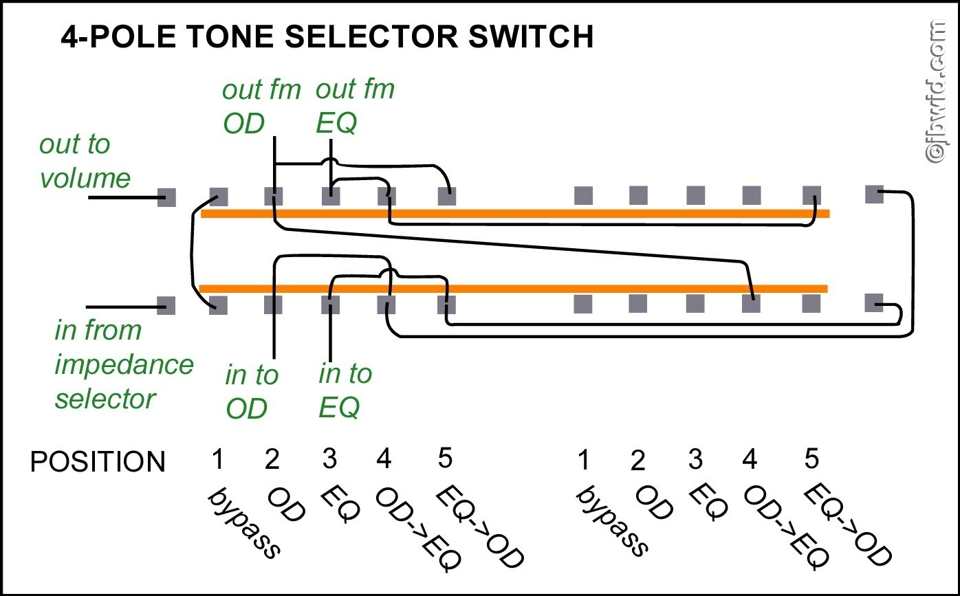 3 Position Selector Switch Wiring Diagram | Wiring Liry on