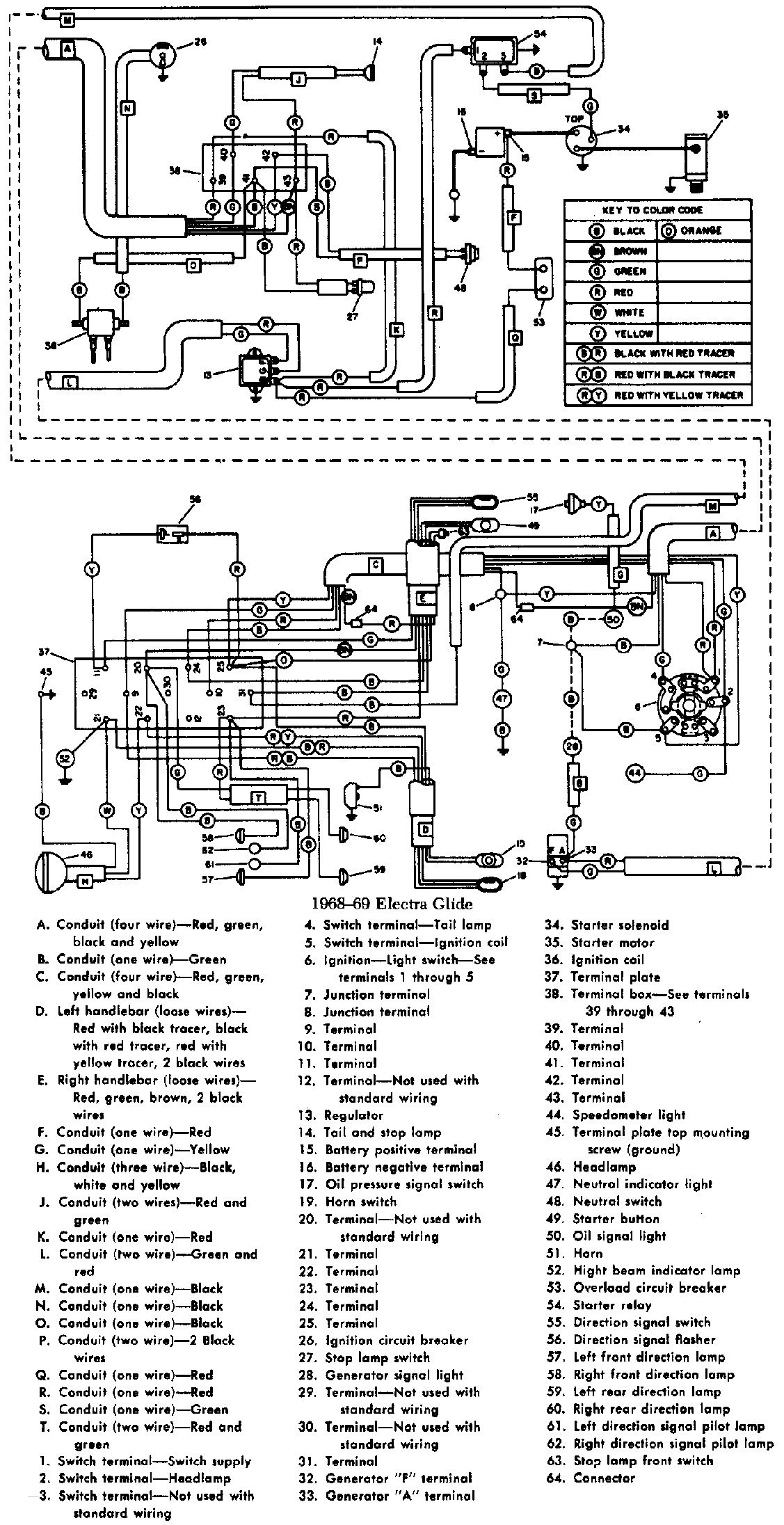 simple shovelhead wiring diagram new