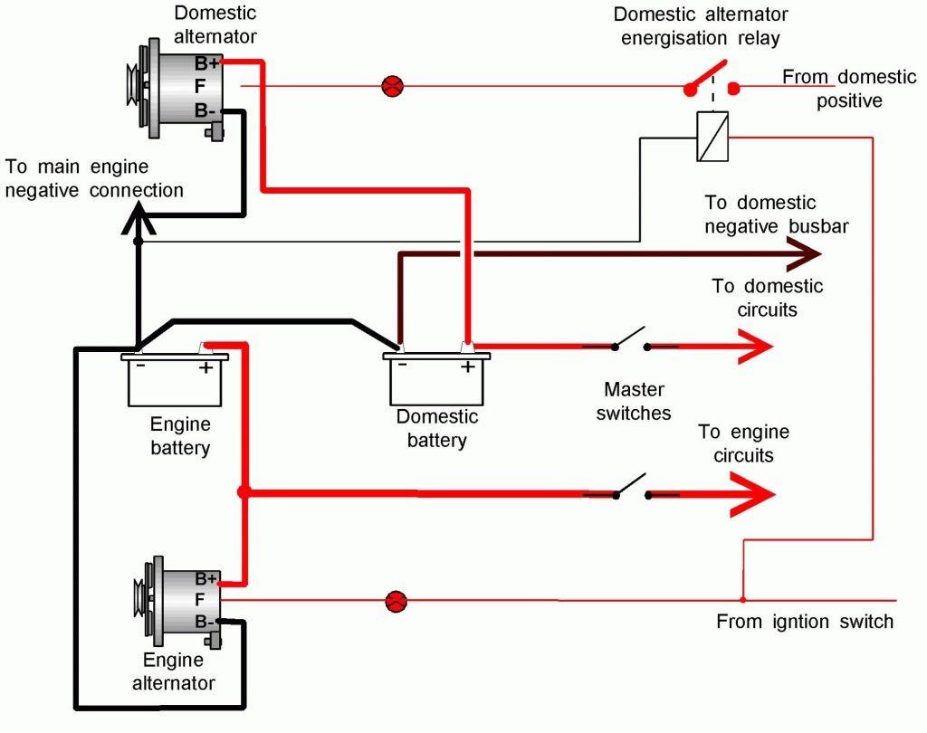 Shovelhead Starter Relay Wiring Diagram